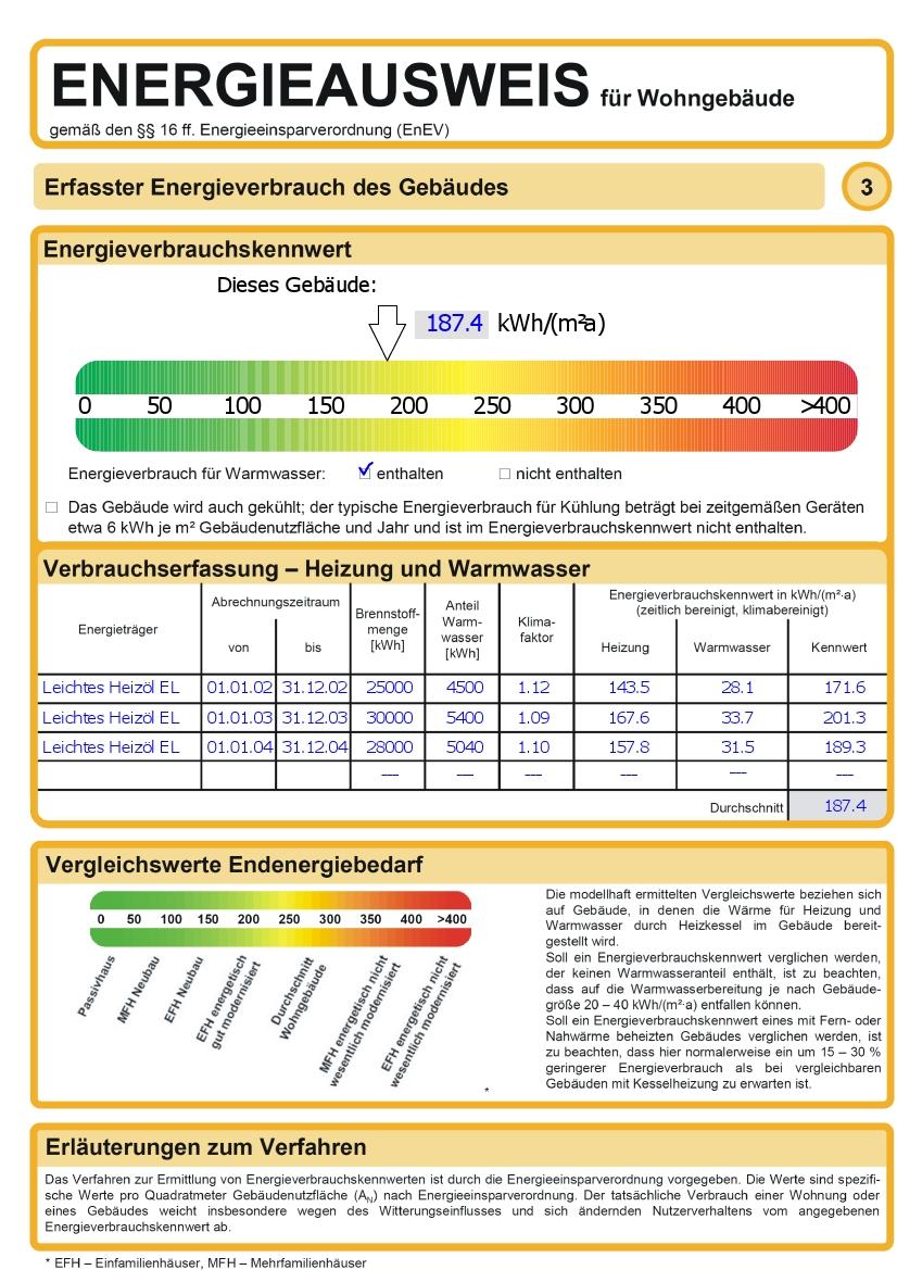 Wie wird ein energieausweis erstellt